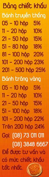 bảng chiết khấu bánh trung thu Kinh Đô